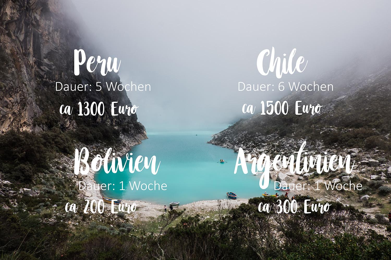 Kosten Südamerika Backpacking